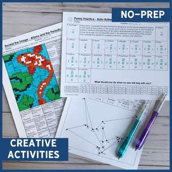 Atoms and the Periodic Table Coloring Review & Bohr Rutherford Diagram Puzzle