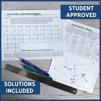 Chemistry Review Atoms Periodic Table Bohr Rutherford Diagrams