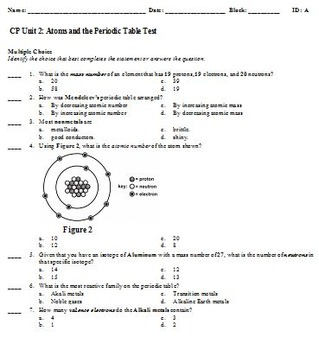 Atoms and the Periodic Table Examview Tests (CP and Pre-AP