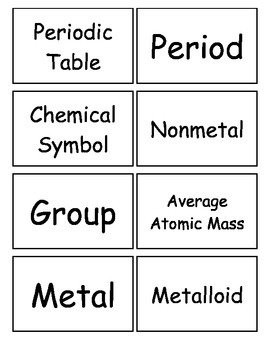 Atoms and the Periodic Table Flashcards, Middle School Science, 6-8 Science