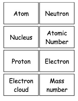 Atoms and the Periodic Table Flashcards, Middle School Sci