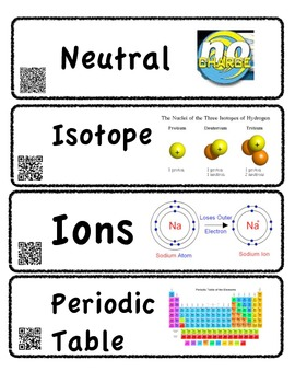 Atoms and the Periodic Table Vocabulary Cards
