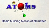 Atoms protons neutrons electrons powerpoint notes jr high school 6, 7, 8, 9th