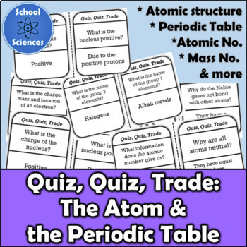 Atoms and periodic table activities teaching resources teachers atoms the periodic table quiz quiz trade activity hs ps1 urtaz Images