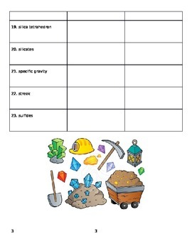 Atoms to Minerals Vocabulary
