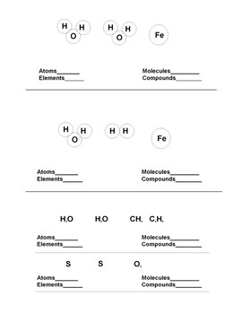 Atoms vs Elements; Molecules vs Compounds Introduction - A Guided Inquiry