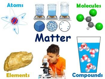 Atoms/Elements/Compounds/Molecules Lesson & Flashcards-study guide, exam prep