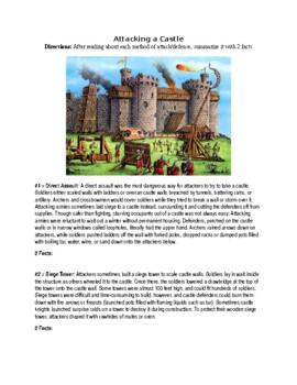 Attacking & Defending a Medieval European Castle