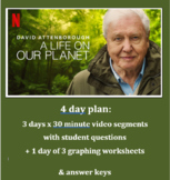 Attenborough A Life on Our Planet Human Impact 3 day guide