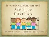 Attendance Data Charts