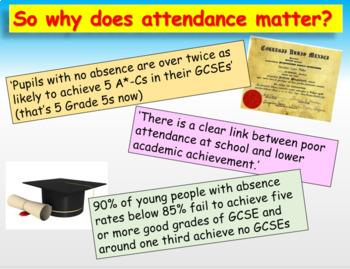 Attendance Presentation
