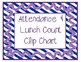 Attendance and Lunch Count Clip Chart