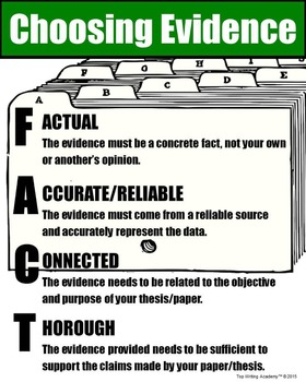 Essay Evidence Poster