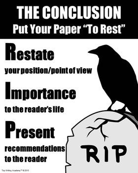 Conclusion Paragraph Poster