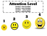 Attention Level Poster