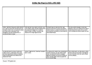 Attila the Hun (c.410-c.453 AD) Comic Strip and Storyboard