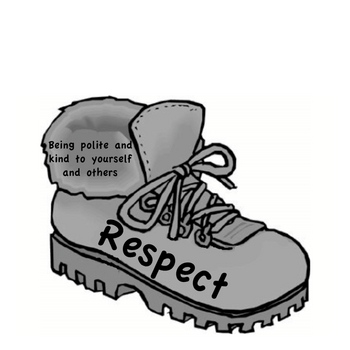 Attitude Qualities for Students Posters Using Boots