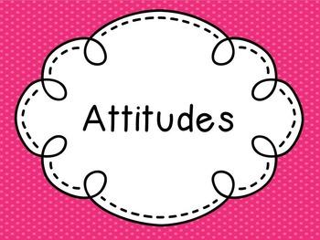 Attitudes- IB PYP