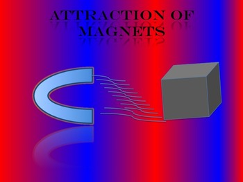 Attraction of Magnets