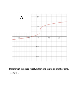Attribtutes of Cube Roots