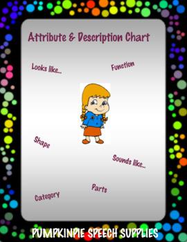 Attribute Description Chart