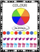 Attribute Posters for Patterning with 1 or 2 Attributes