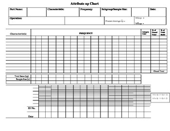 Attribute np Chart
