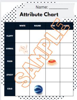 Attributes Chart