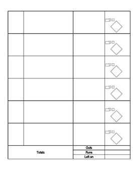 Attributes of Cube roots baseball