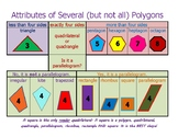 Attributes of Polygons Poster
