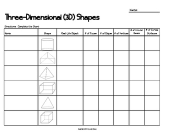 Attributes of Three Dimensional Solids