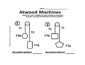 Atwood Machine Problems