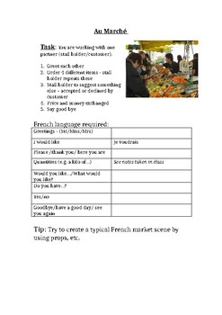 Au Marché - French speaking task
