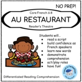 Core French Play: Au Restaurant French Reading Speaking Activities (skit)