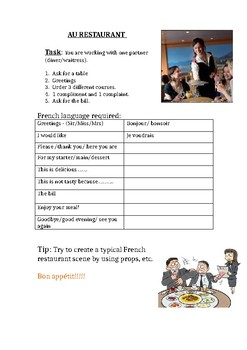 Au Restaurant - French role play activity