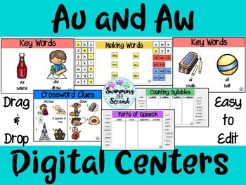 Au and Aw Digital Centers
