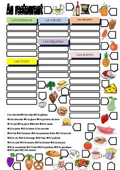 Au restaurant / La cuisine / La nourriture / Restaurant / Food