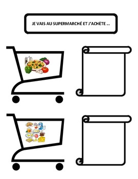Au supermarché, nourriture, food vocab. writing and speaking practice in French