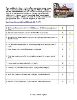 Audio Identidades personales y públicas. AP Spanish. Los chinomexicanos