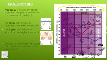 How to Read an Audiogram Introduction PPT
