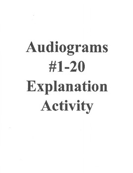 Audiograms #1-20 Explanation Activity
