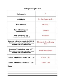 Audiograms Explanation Answer Key, Pages 1-20
