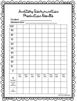 Auditory Discrimination and Minimal Pair Production Instrument {processing}