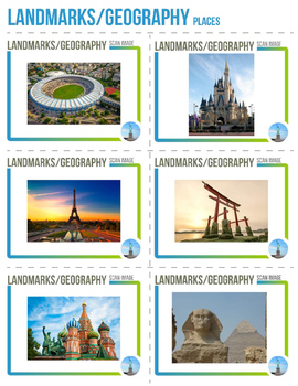 Augmented Reality 3-Dimensional Landmark Images