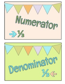 Augmented Reality Word Wall Cards for Common Core Fractions