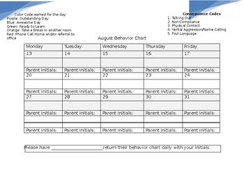 August 2018 Behavior tracker calendar