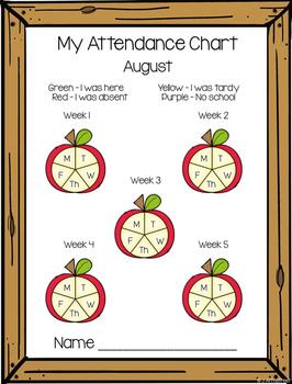 August Attendance Chart