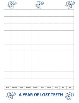 August - May Tooth Graph / Chart