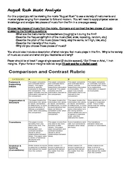 August Rush Essay - Compare Contrast Sound Waves