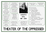 Augusto Boal THEATRE / THEATER OF THE OPPRESSED Poster